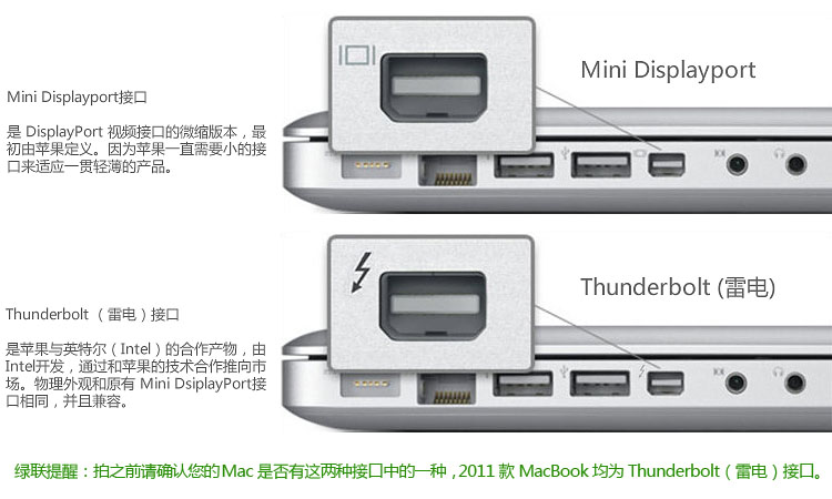 Macbook接口mini dp 接口